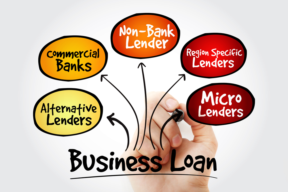 direct providers of Commercial Real Estate Loans, Business Loans, SME Loans, International  Project Financing, recourse Loans, Non Recourse Loans, Letter of Credit, Standby Letter of Credit, Bank Guarantee, Performance Guarantee Bond, Tender Bond Guarantee, Advance Payment Guarantee, Bank Comfort Letter