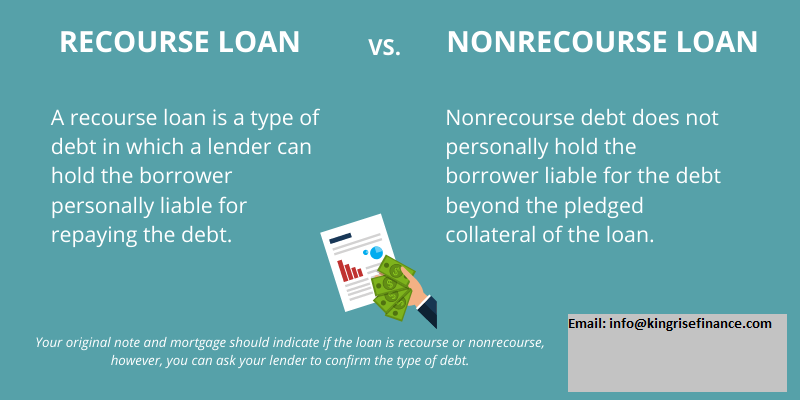 non recourse loans, non recourse money lenders, non recourse loan lenders, worldwide loan funding company, international loan lenders, #nonrecourseloan,#nonrecourseloanlenders, #worldwideloanfundingcompany, #internationalloanlenders